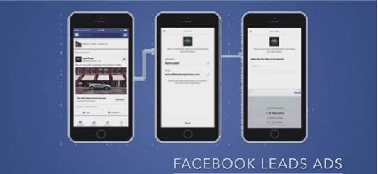 Anuncios clientes potenciales Facebook - Ads Leads