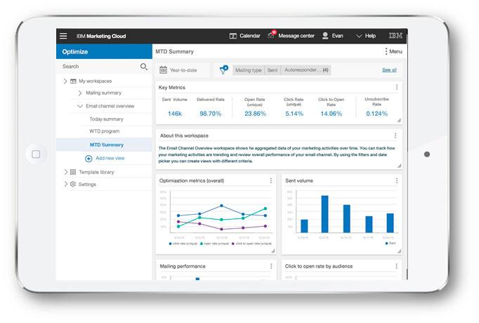 analítica avanzada llega a Watson Campaign Automation